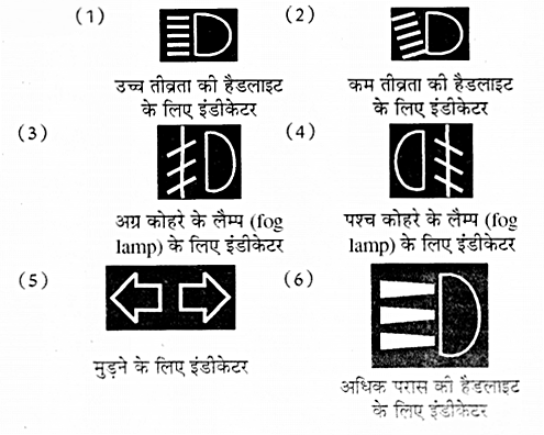 RBSE Solutions for Class 10 Science Chapter 20 2