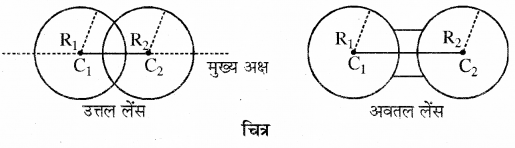 RBSE Solutions for Class 10 Science Chapter 9 प्रकाश 8