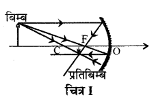 RBSE Solutions for Class 10 Science Chapter 9 प्रकाश 1