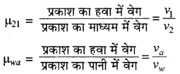 RBSE Solutions for Class 10 Science Chapter 9 प्रकाश 2.1