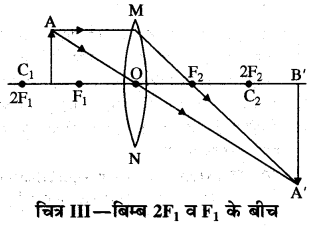 RBSE Solutions for Class 10 Science Chapter 9 प्रकाश 5.2