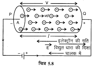 RBSE Solutions for Class 12 Physics Chapter 5 विद्युत धारा 28