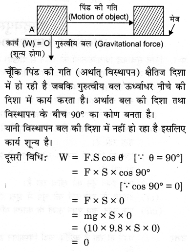 NCERT Solutions for Class 9 Science Chapter 11 (Hindi Medium) 13