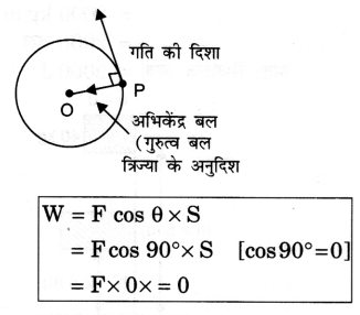 NCERT Solutions for Class 9 Science Chapter 11 (Hindi Medium) 19