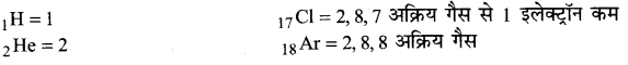 UP Board Solutions for Class 11 Chemistry Chapter 7 Equilibrium img-24