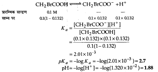 UP Board Solutions for Class 11 Chemistry Chapter 7 Equilibrium img-51