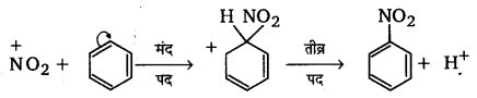 UP Board Solutions for Class 11 Chemistry Chapter 12 Organic Chemistry Some Basic Principles and Techniques img-84