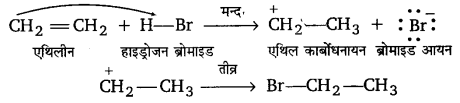 UP Board Solutions for Class 11 Chemistry Chapter 12 Organic Chemistry Some Basic Principles and Techniques img-85