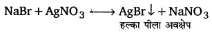 UP Board Solutions for Class 11 Chemistry Chapter 12 Organic Chemistry Some Basic Principles and Techniques img-106