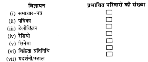 UP Board Solutions for Class 11 Economics Statistics for Economics Uses of Statiscal Method 1