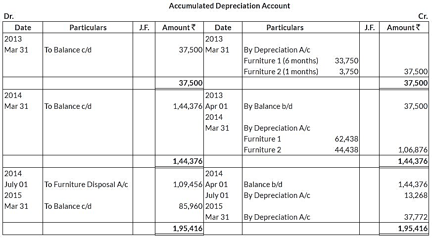 ncert-solutions-class-11-financial-accounting-depreciation-provisions-reserves-q6-ii