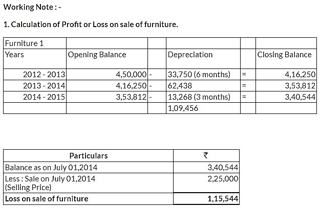ncert-solutions-class-11-financial-accounting-depreciation-provisions-reserves-q6-iv