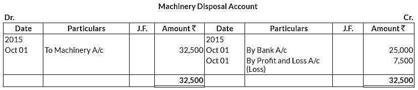 ncert-solutions-class-11-financial-accounting-depreciation-provisions-reserves-q7-ii