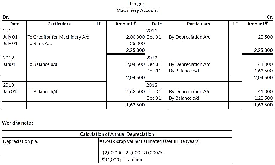 ncert-solutions-class-11-financial-accounting-depreciation-provisions-reserves-q12-ii