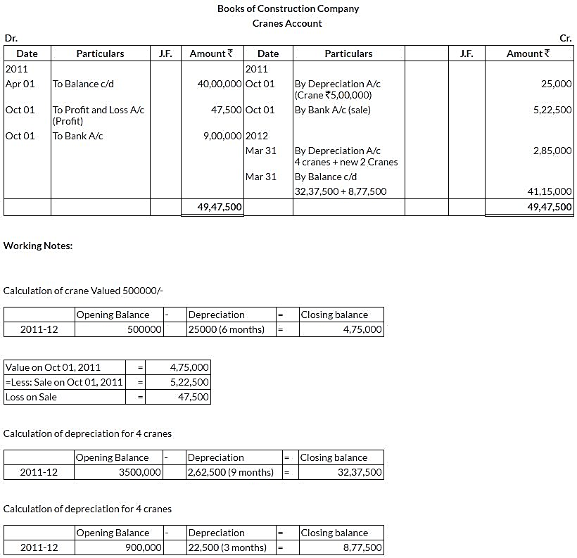 ncert-solutions-class-11-financial-accounting-depreciation-provisions-reserves-q17
