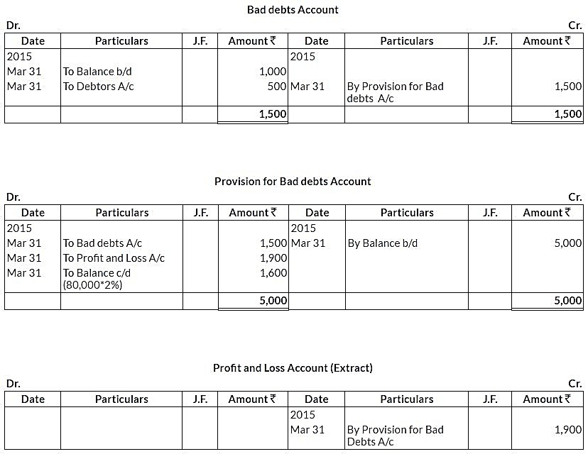 ncert-solutions-class-11-financial-accounting-depreciation-provisions-reserves-q22