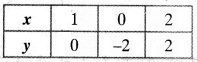NCERT Solutions for Class 10 Maths Chapter 3 Pair of Linear Equations in Two Variables Ex 3.2 21