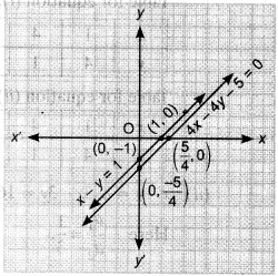 NCERT Solutions for Class 10 Maths Chapter 3 Pair of Linear Equations in Two Variables Ex 3.2 23