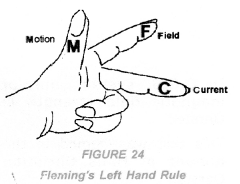 NCERT Solutions for Class 10 Science Chapter 13 Magnetic Effects of Electric Current image - 4