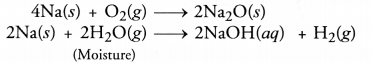 NCERT Solutions for Class 10 Science Chapter 3 Metals and Non-metals image - 1
