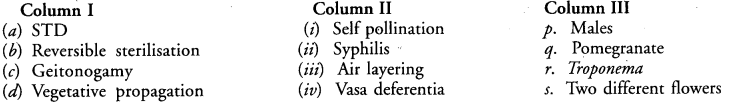 NCERT Solutions for Class 10 Science Chapter 8 How do Organisms Reproduce image - 3