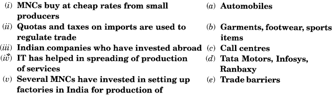 NCERT Solutions for Class 10 Social Science Economics Chapter 4 Globalisation and the Indian Economy 1