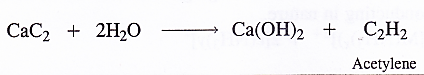 NCERT Solutions for Class 11 Chemistry Chapter 10 The s-Block Elements 19