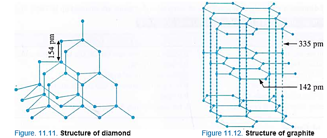 NCERT Solutions for Class 11 Chemistry Chapter 11 The p-Block Elements 22