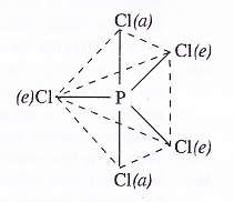 NCERT Solutions for Class 11 Chemistry Chapter 11 The p-Block Elements 54