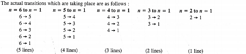 NCERT Solutions for Class 11 Chemistry Chapter 2 Structure of Atom 17