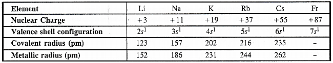 NCERT Solutions for Class 11 Chemistry Chapter 3 Classification of Elements and Periodicity in Properties 2