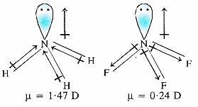 NCERT Solutions for Class 11 Chemistry Chapter 4 Chemical Bonding and Molecular Structure 27