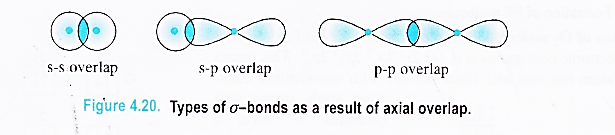 NCERT Solutions for Class 11 Chemistry Chapter 4 Chemical Bonding and Molecular Structure 33