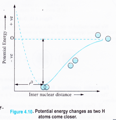 NCERT Solutions for Class 11 Chemistry Chapter 4 Chemical Bonding and Molecular Structure 35