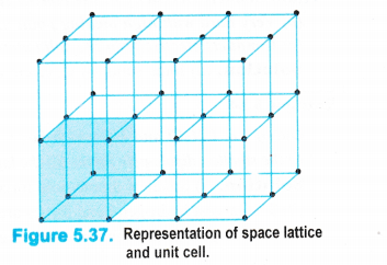 NCERT Solutions for Class 11 Chemistry Chapter 5 States of Matter Gases and Liquids 23