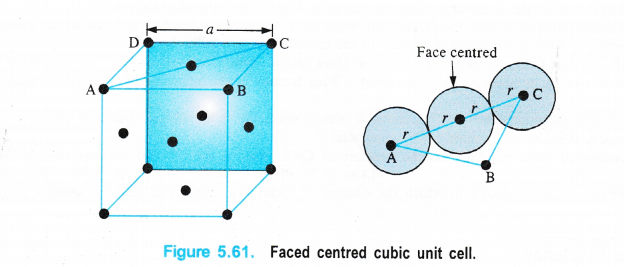 NCERT Solutions for Class 11 Chemistry Chapter 5 States of Matter Gases and Liquids 31