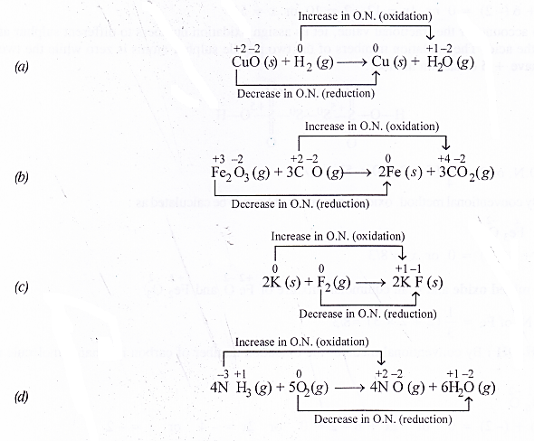 NCERT Solutions for Class 11 Chemistry Chapter 8 Redox Reactions 5
