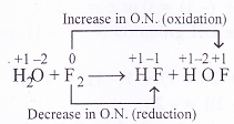 NCERT Solutions for Class 11 Chemistry Chapter 8 Redox Reactions 6