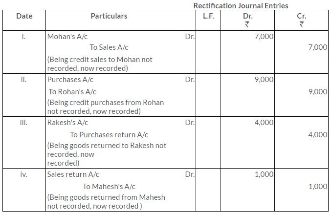 ncert-solutions-for-class-11-financial-accounting-trial-balance-and-rectification-of-errors-q1