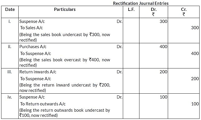 ncert-solutions-for-class-11-financial-accounting-trial-balance-and-rectification-of-errors-q7