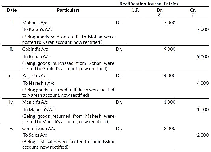 ncert-solutions-for-class-11-financial-accounting-trial-balance-and-rectification-of-errors-q10