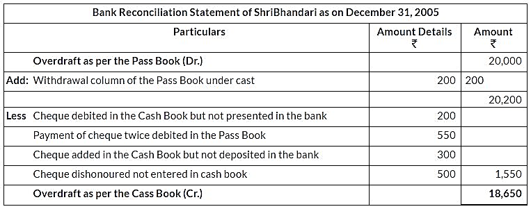 ncert-solutions-for-class-11-financial-accounting-bank-reconciliation-statement-q14