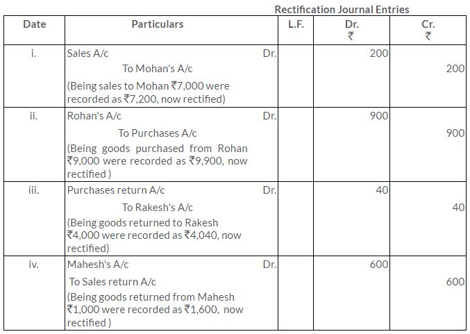 ncert-solutions-for-class-11-financial-accounting-trial-balance-and-rectification-of-errors-q3