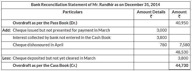 ncert-solutions-for-class-11-financial-accounting-bank-reconciliation-statement-q18