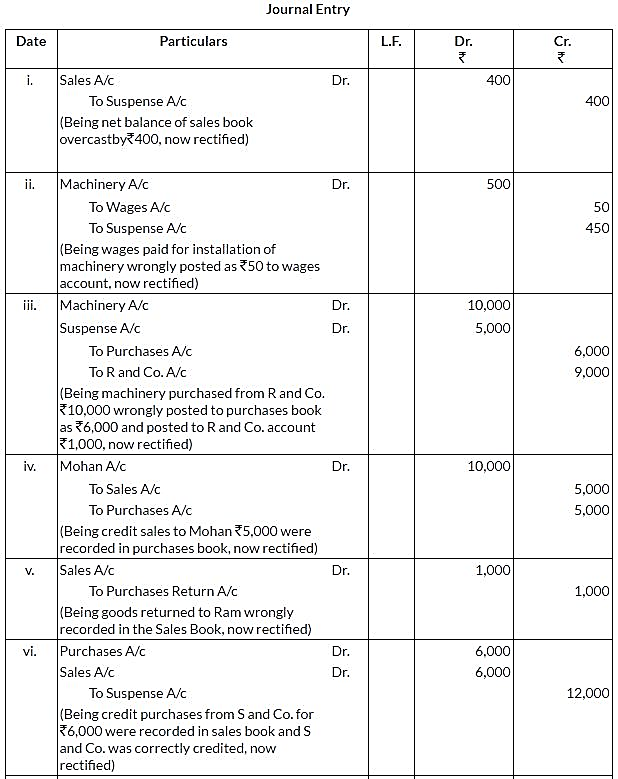 ncert-solutions-for-class-11-financial-accounting-trial-balance-and-rectification-of-errors-q25-i