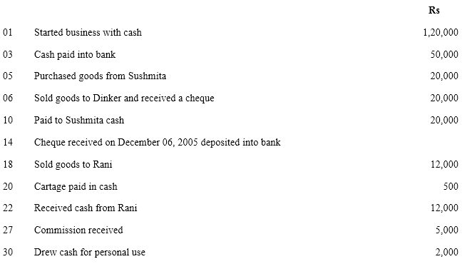 NCERT Solutions For Class 11 Financial Accounting - Recording of Transactions-II Numerical Questions Q5