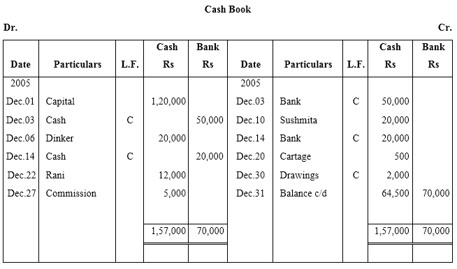 NCERT Solutions For Class 11 Financial Accounting - Recording of Transactions-II Numerical Questions Q5.1