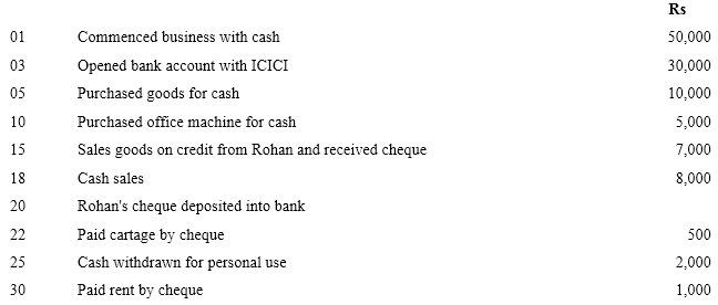 NCERT Solutions For Class 11 Financial Accounting - Recording of Transactions-II Numerical Questions Q6