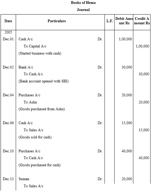 NCERT Solutions For Class 11 Financial Accounting - Recording of Transactions-I Numerical Questions Q13.1
