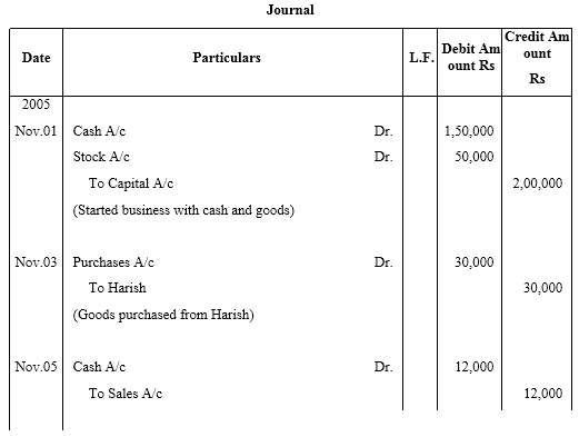 NCERT Solutions For Class 11 Financial Accounting - Recording of Transactions-I Numerical Questions Q16.1
